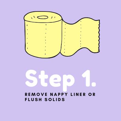 washing advice step 1